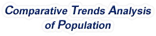 Mississippi - Comparative Trends Analysis of Population, 1969-2015