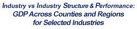 Mississippi - Industry vs. Industry Structure & Performance: GDP Across Counties and Regions for Selected Industries