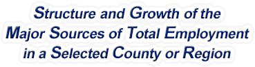 Mississippi Structure & Growth of the Major Sources of Total Employment in a Selected County or Region